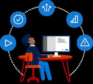VisualStudio-continuous-everything@2x-add copyright Microsoft