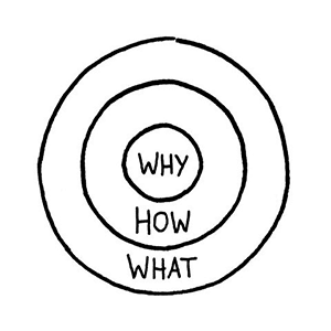 https://www.pinterest.com/explore/simon-sinek-golden-circle/