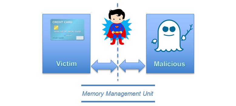 Spectre vulnerability - memory is key