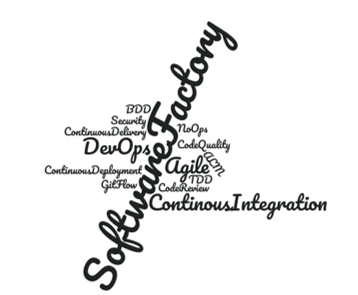 Continuous Integration words