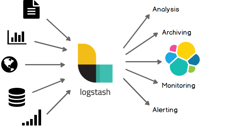 health data with elastic stack