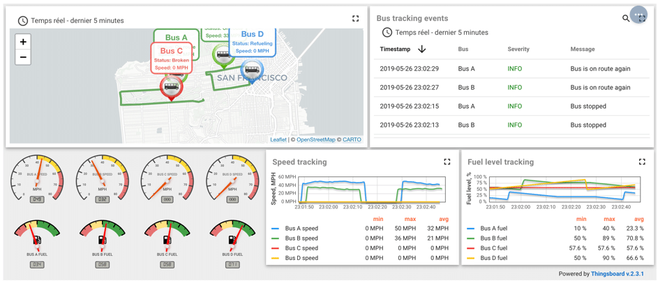 Thingsboard dashboard fleet management 1